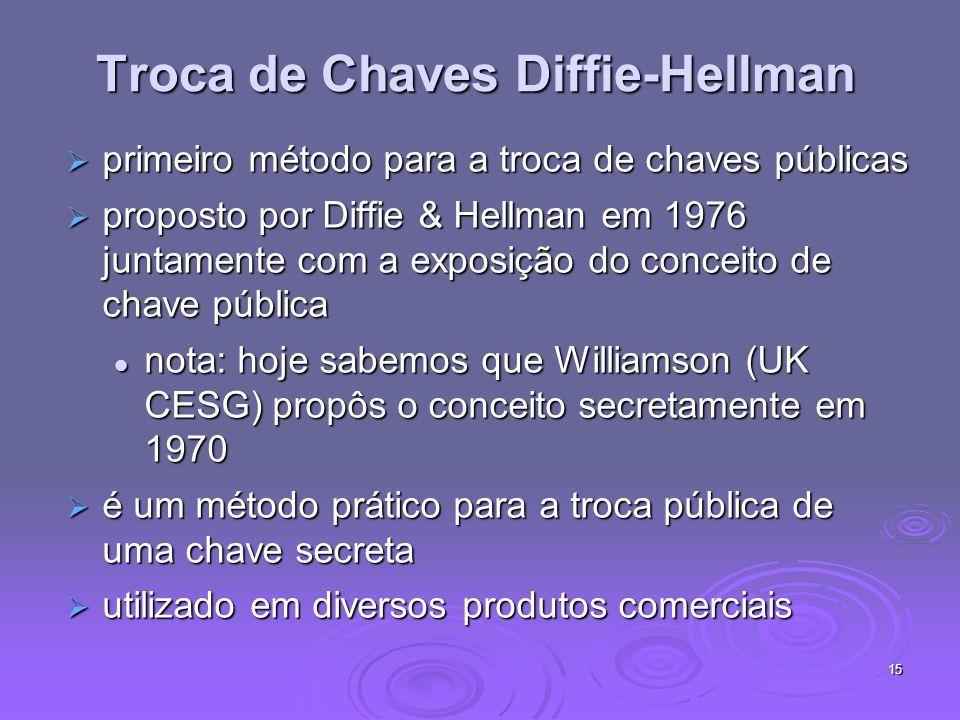 Troca de Chaves Diffie-Hellman
