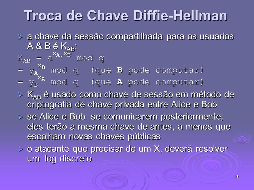 Troca de Chave Diffie-Hellman