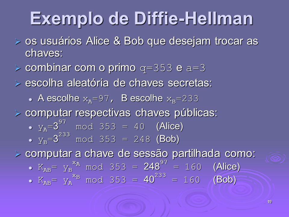 Exemplo de Diffie-Hellman