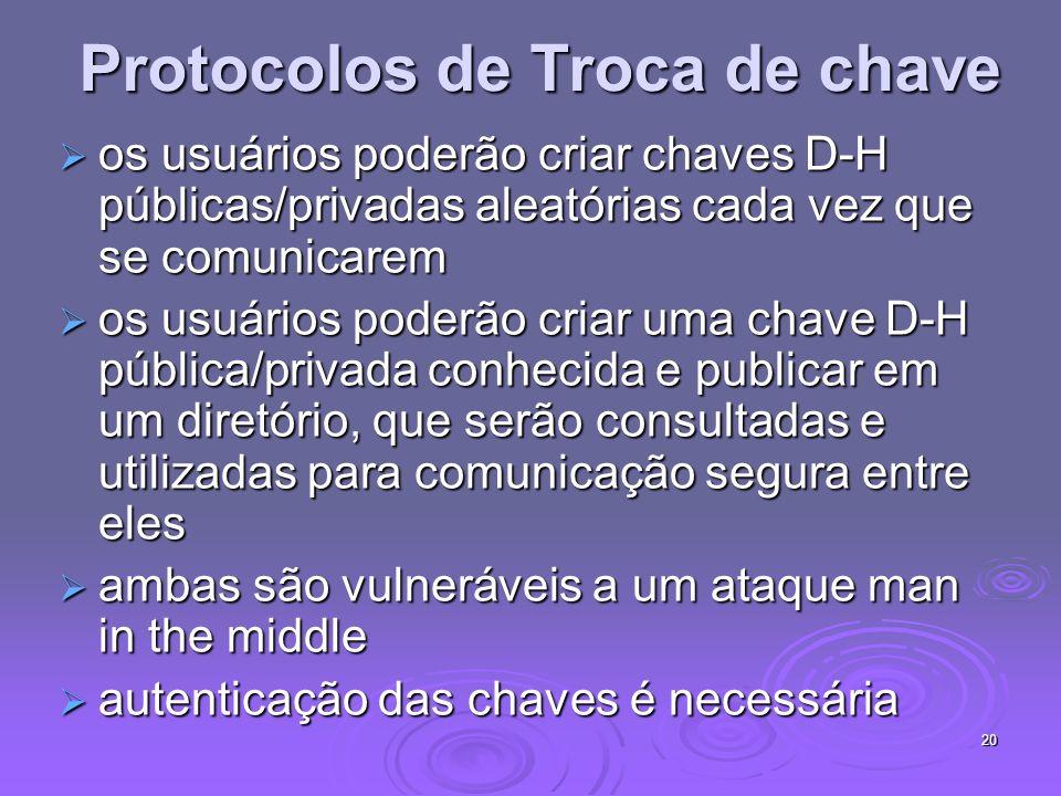 Protocolos de Troca de chave