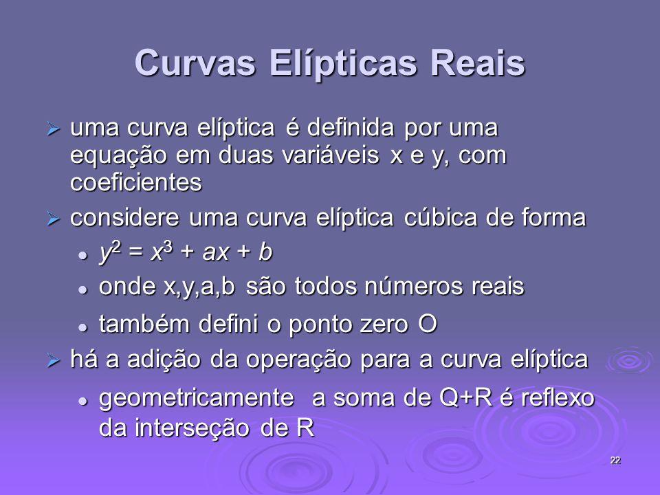 Curvas Elípticas Reais