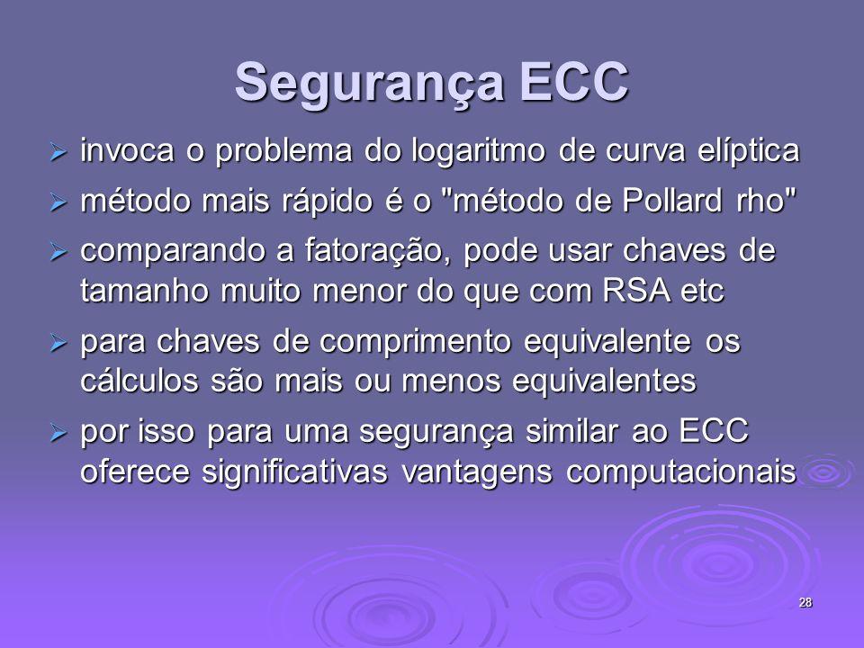 Segurança ECC invoca o problema do logaritmo de curva elíptica