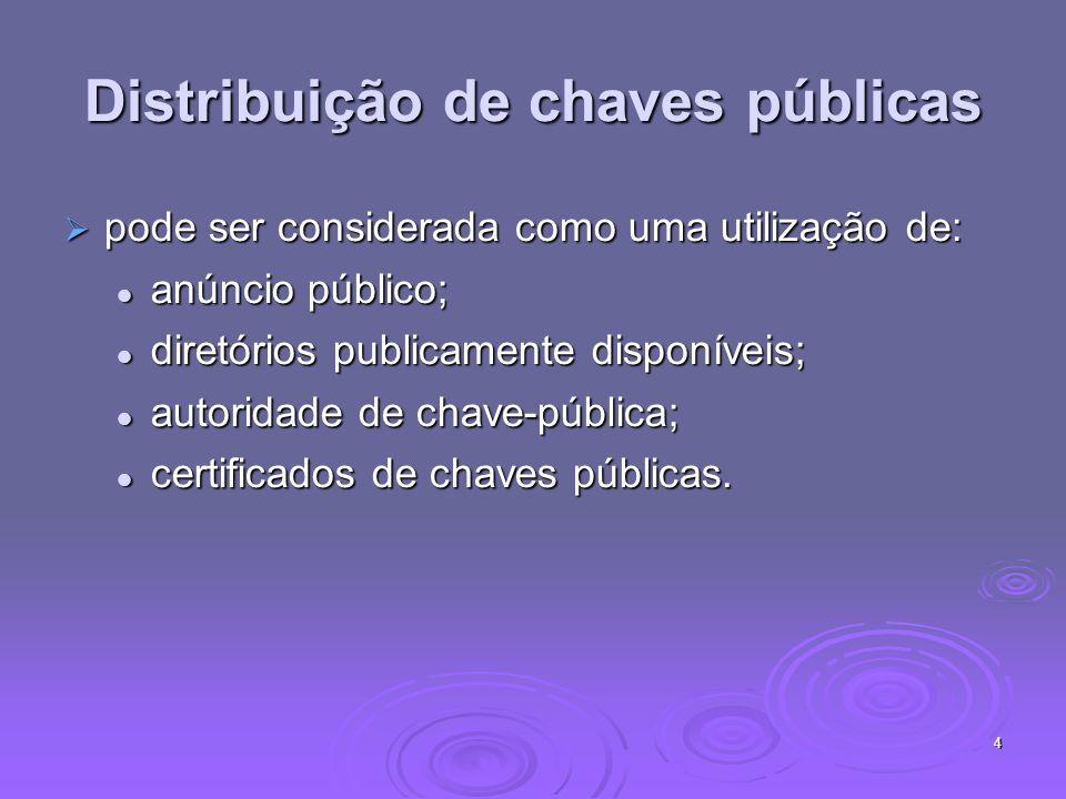 Distribuição de chaves públicas
