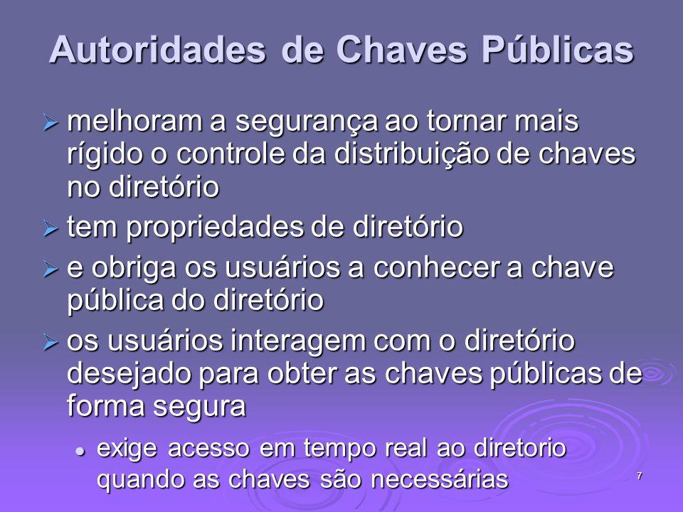 Autoridades de Chaves Públicas