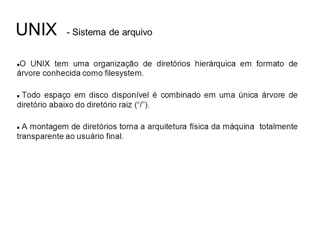 UNIX - Sistema de arquivo