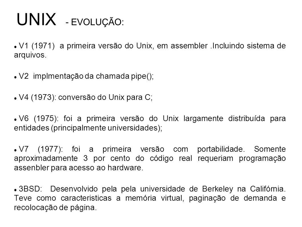 UNIX - EVOLUÇÃO: V1 (1971) a primeira versão do Unix, em assembler .Incluindo sistema de arquivos.