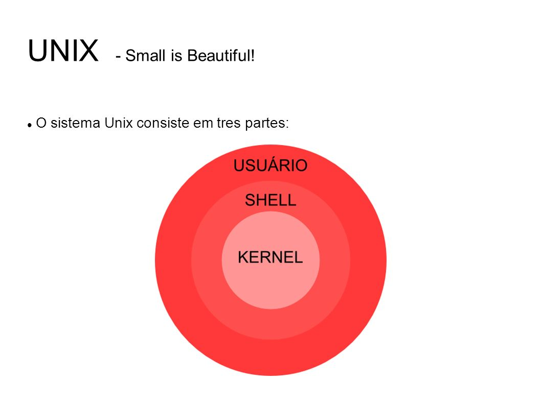 UNIX - Small is Beautiful!