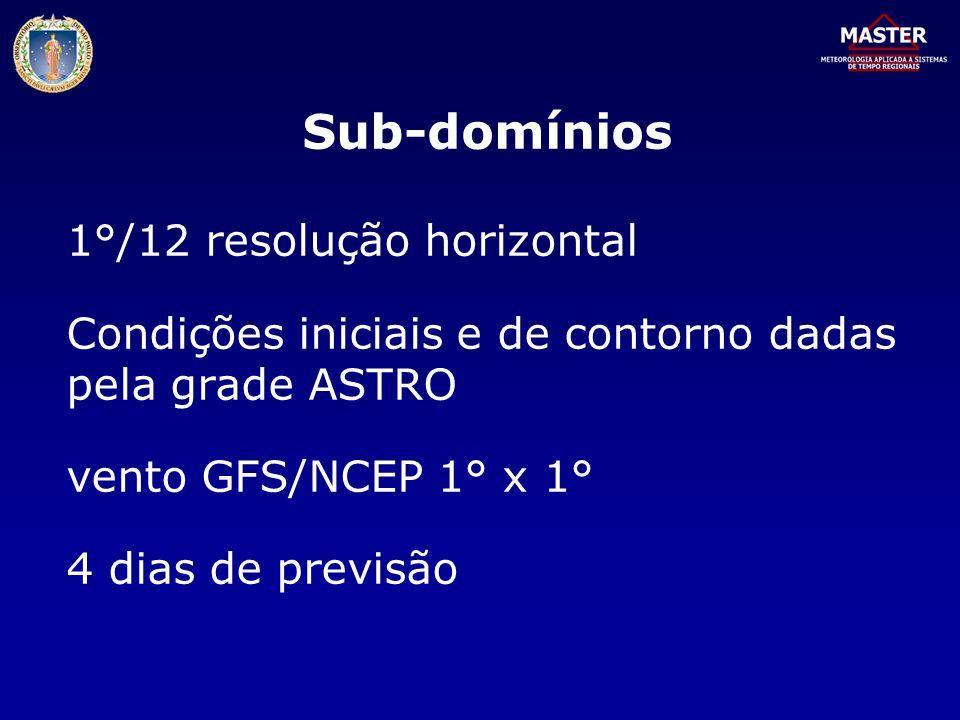 Sub-domínios 1°/12 resolução horizontal