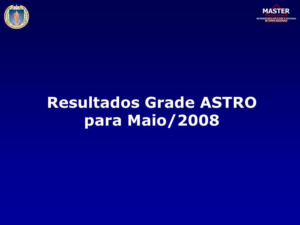 Resultados Grade ASTRO