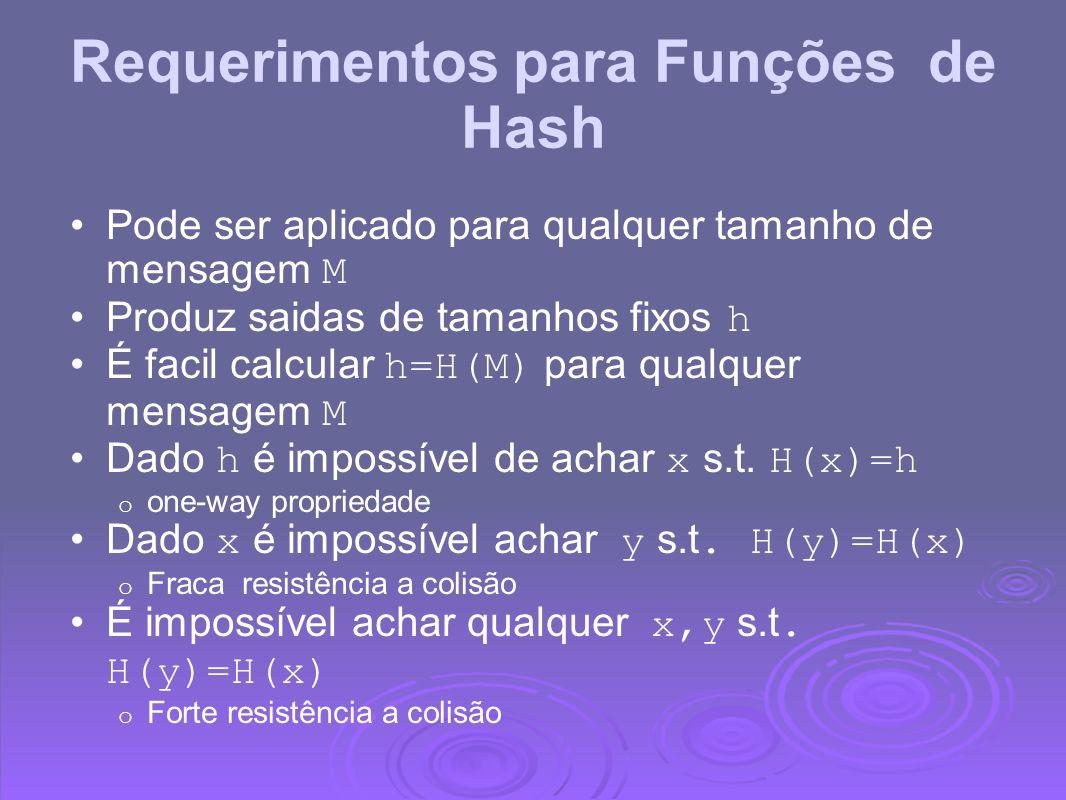 Requerimentos para Funções de Hash