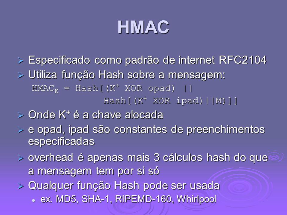 HMAC Especificado como padrão de internet RFC2104