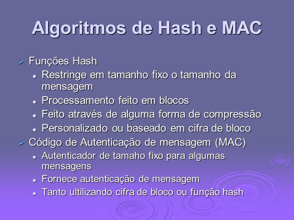 Algoritmos de Hash e MAC