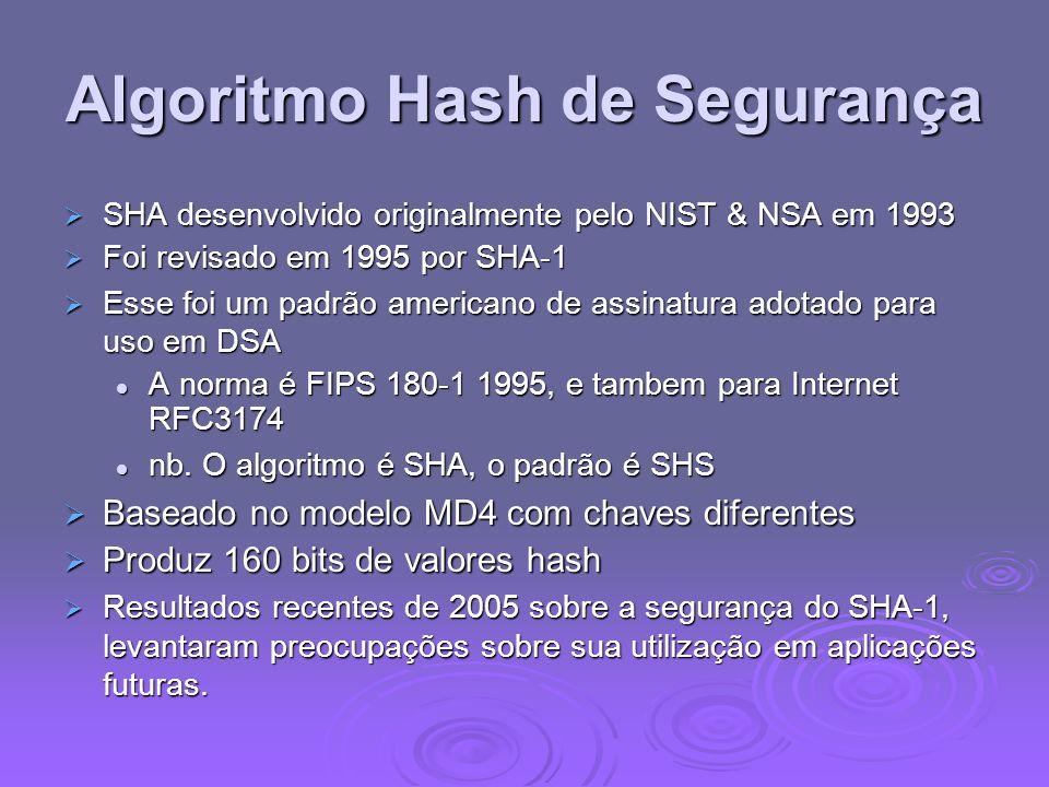 Algoritmo Hash de Segurança