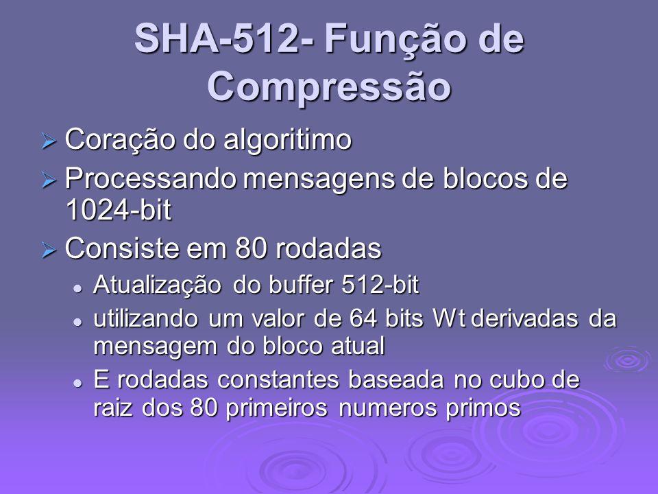 SHA-512- Função de Compressão