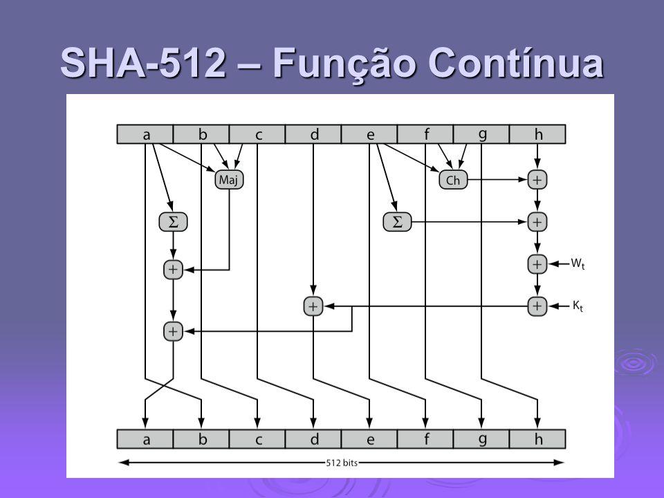 SHA-512 – Função Contínua