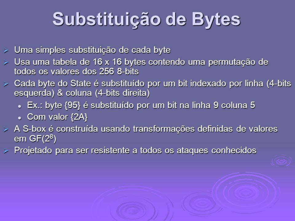 Substituição de Bytes Uma simples substituição de cada byte