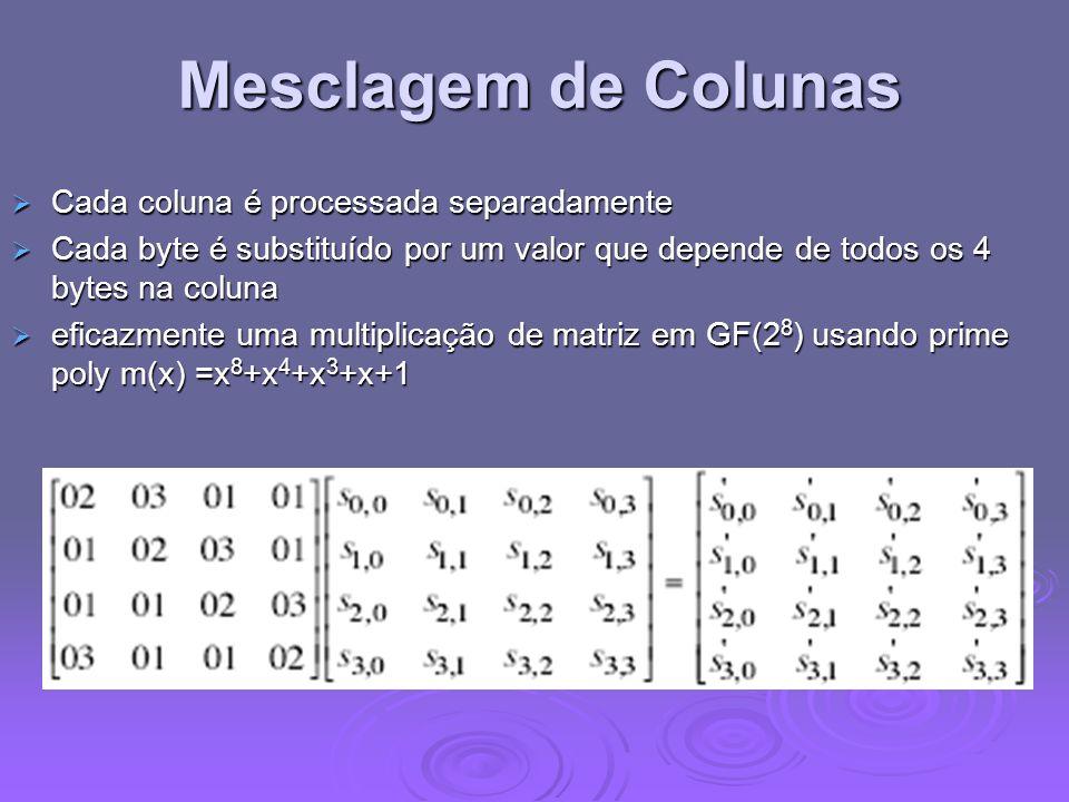 Mesclagem de Colunas Cada coluna é processada separadamente