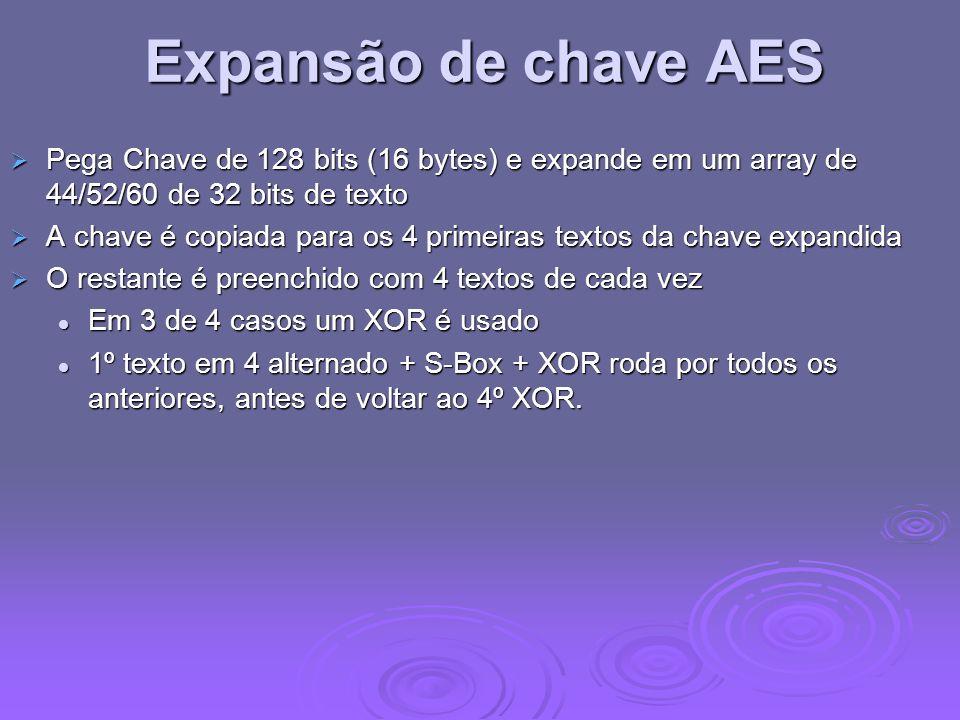 Expansão de chave AES Pega Chave de 128 bits (16 bytes) e expande em um array de 44/52/60 de 32 bits de texto.