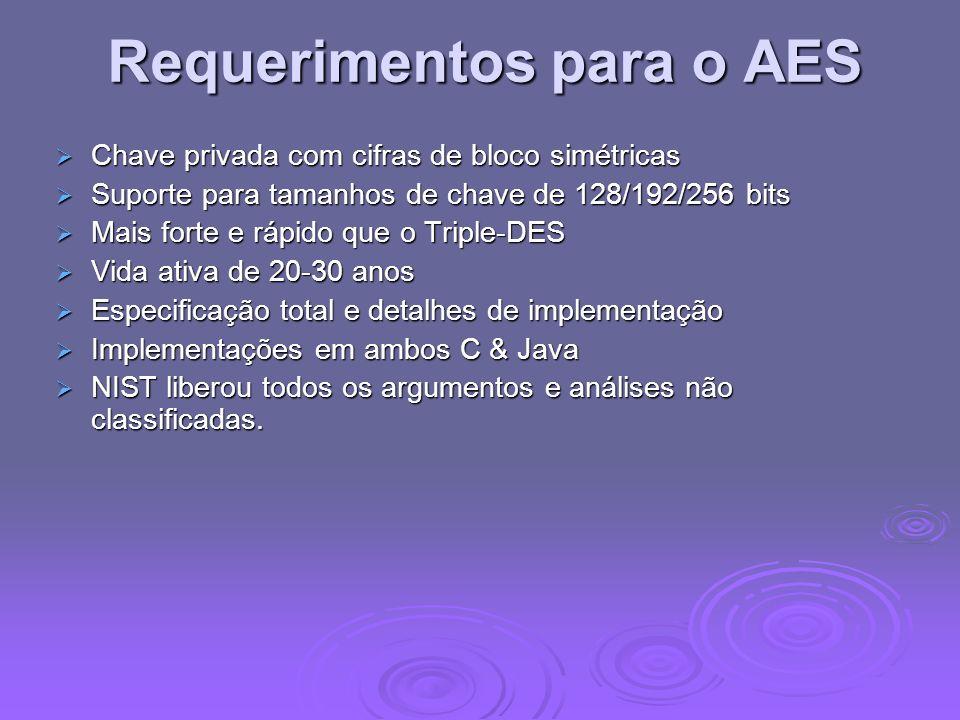 Requerimentos para o AES