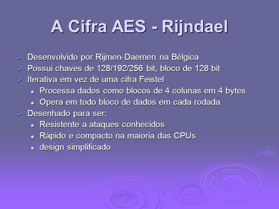 A Cifra AES - Rijndael Desenvolvido por Rijmen-Daemen na Bélgica