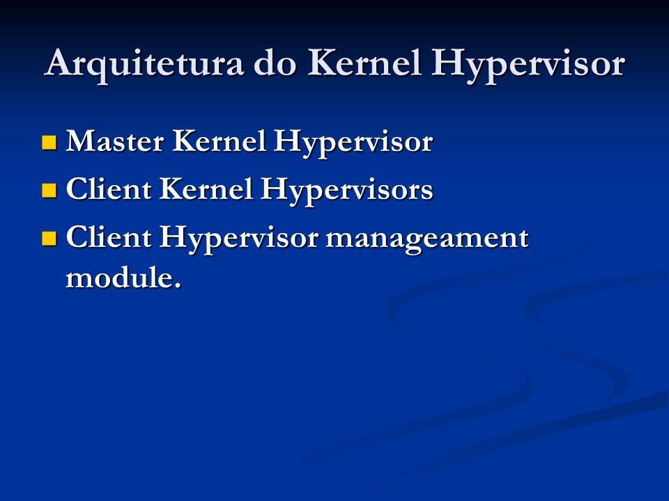 Arquitetura do Kernel Hypervisor