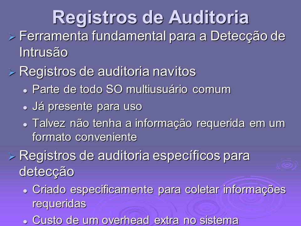 Registros de Auditoria