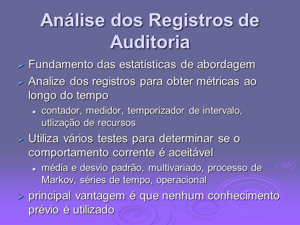 Análise dos Registros de Auditoria