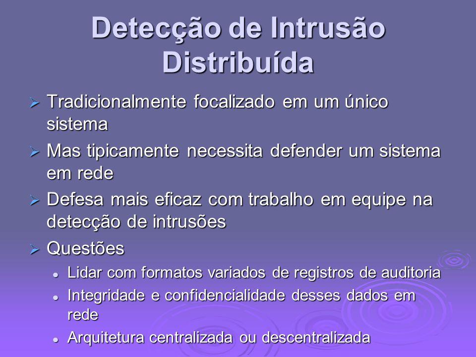 Detecção de Intrusão Distribuída