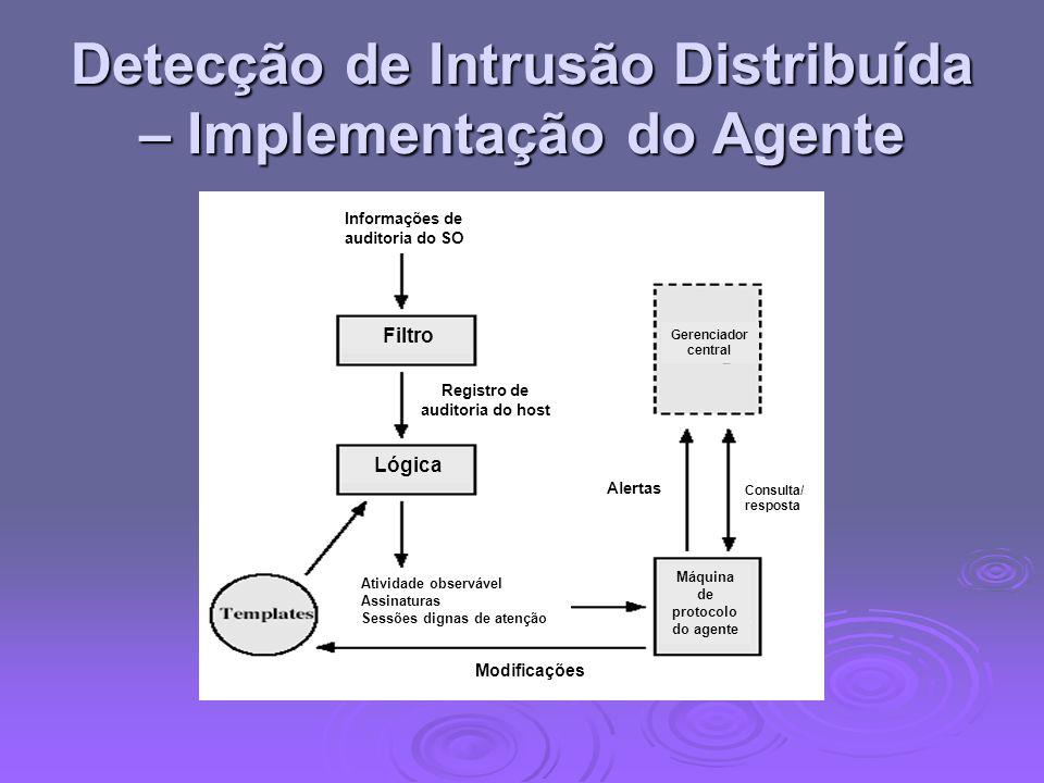 Detecção de Intrusão Distribuída – Implementação do Agente