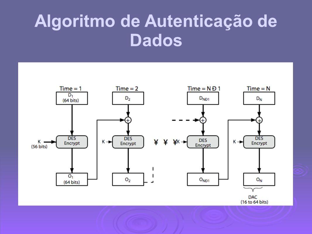 Algoritmo de Autenticação de Dados