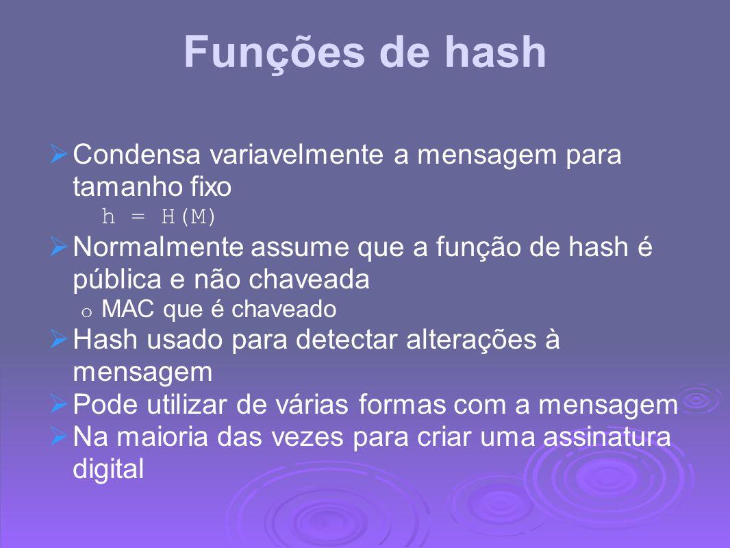 Funções de hash Condensa variavelmente a mensagem para tamanho fixo