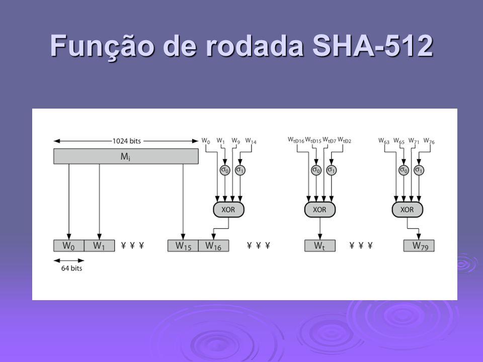 Função de rodada SHA-512