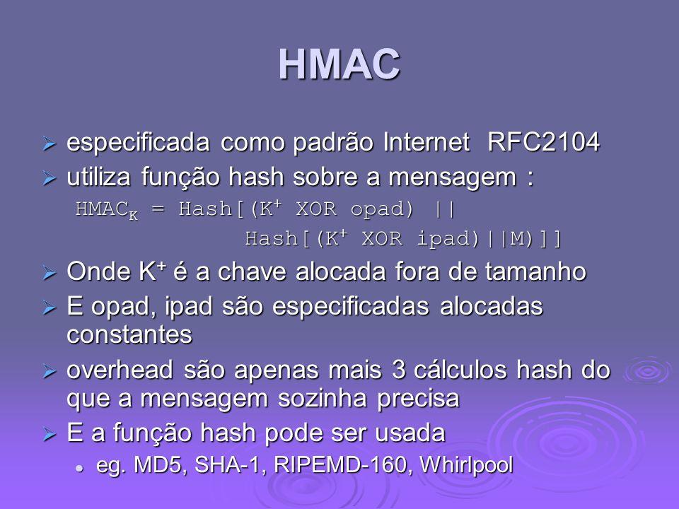 HMAC especificada como padrão Internet RFC2104
