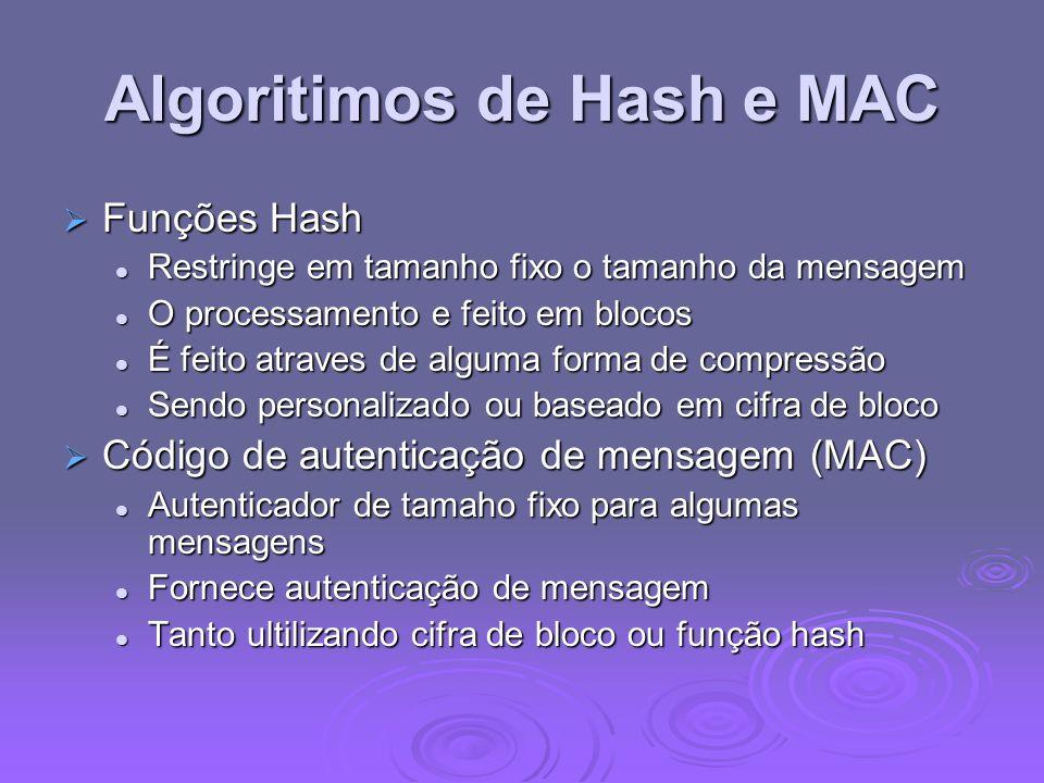 Algoritimos de Hash e MAC