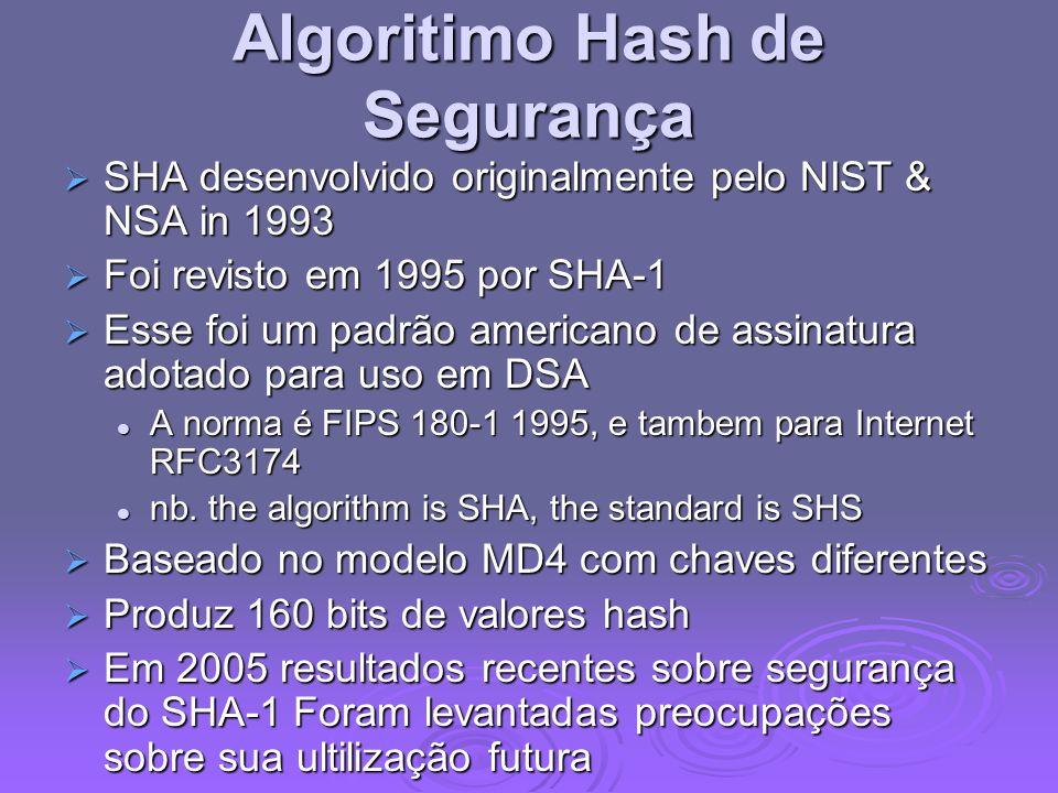 Algoritimo Hash de Segurança