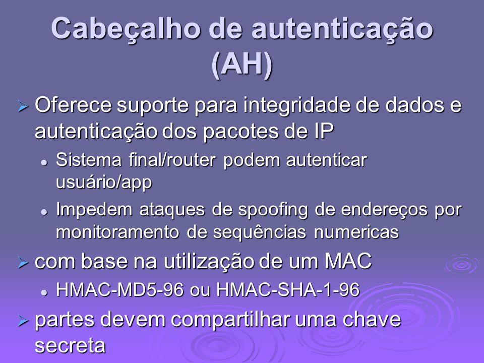 Cabeçalho de autenticação (AH)