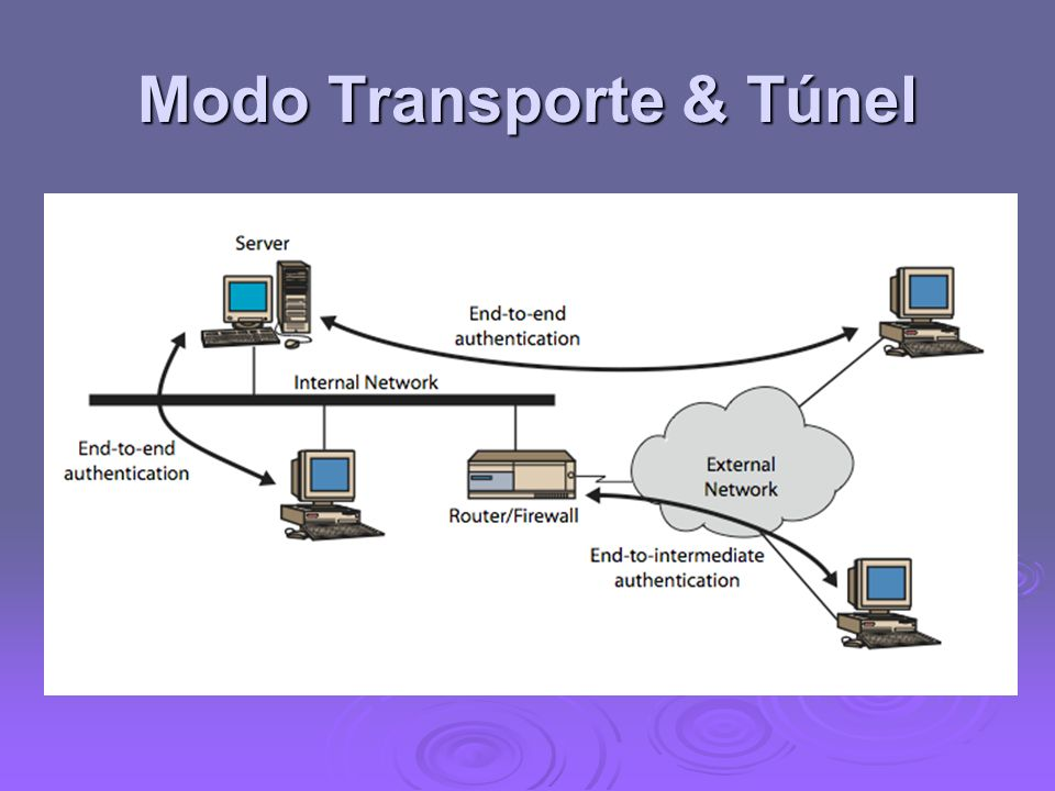 Modo Transporte & Túnel