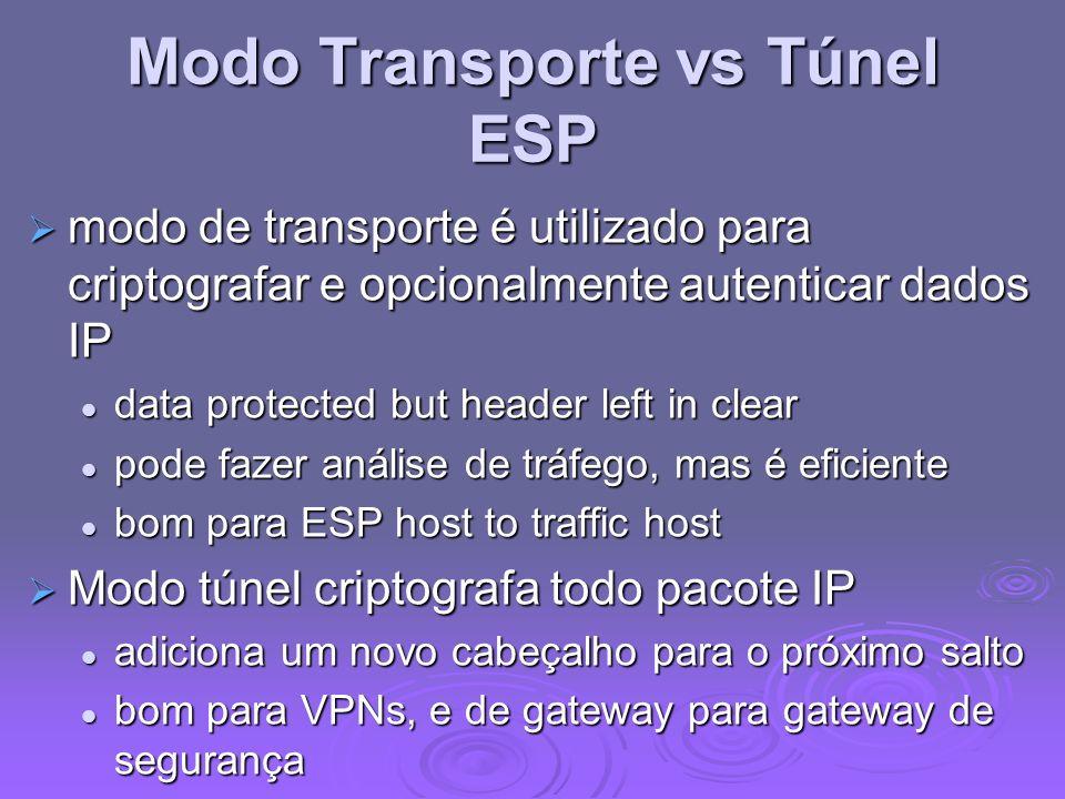 Modo Transporte vs Túnel ESP