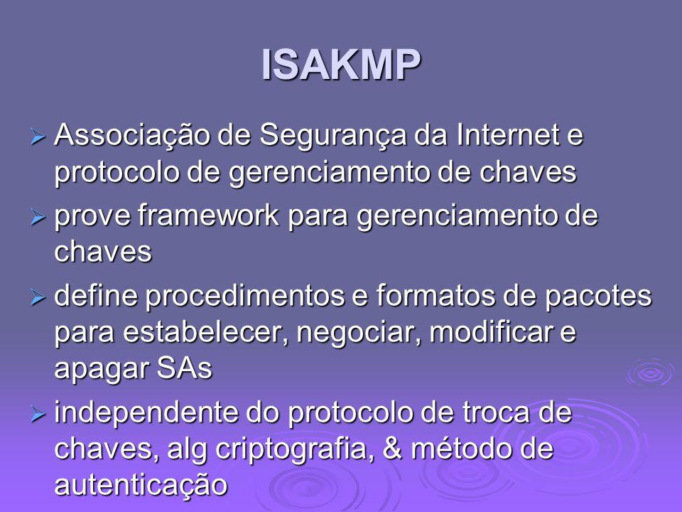 ISAKMP Associação de Segurança da Internet e protocolo de gerenciamento de chaves. prove framework para gerenciamento de chaves.