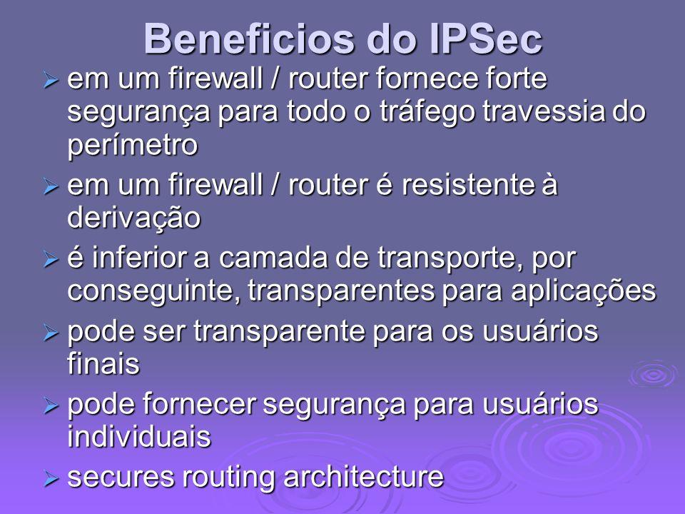 Beneficios do IPSec em um firewall / router fornece forte segurança para todo o tráfego travessia do perímetro.