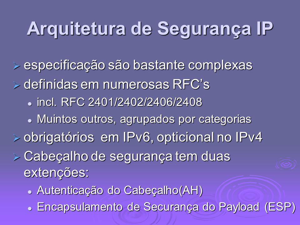 Arquitetura de Segurança IP