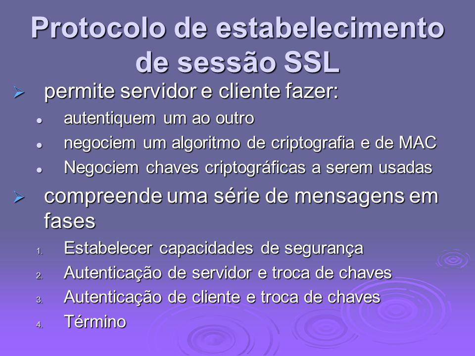 Protocolo de estabelecimento de sessão SSL