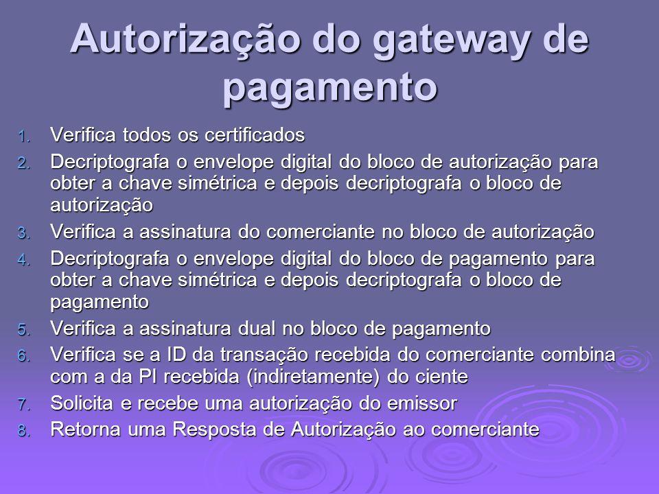 Autorização do gateway de pagamento