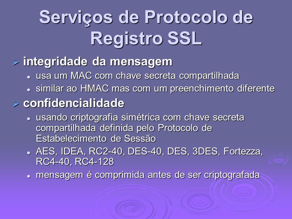 Serviços de Protocolo de Registro SSL