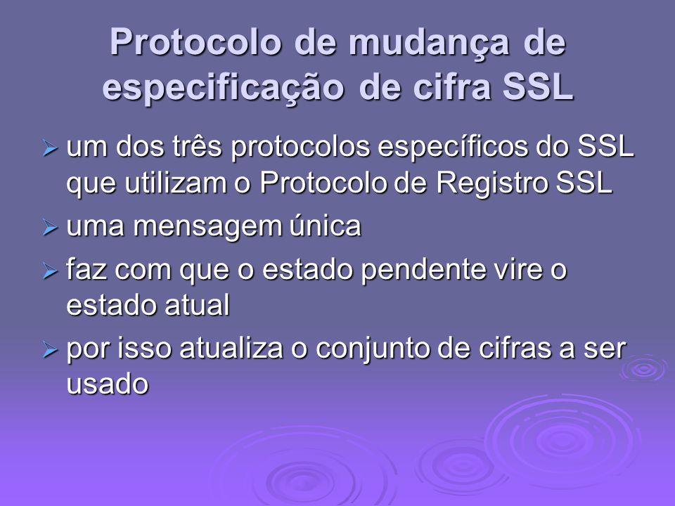 Protocolo de mudança de especificação de cifra SSL