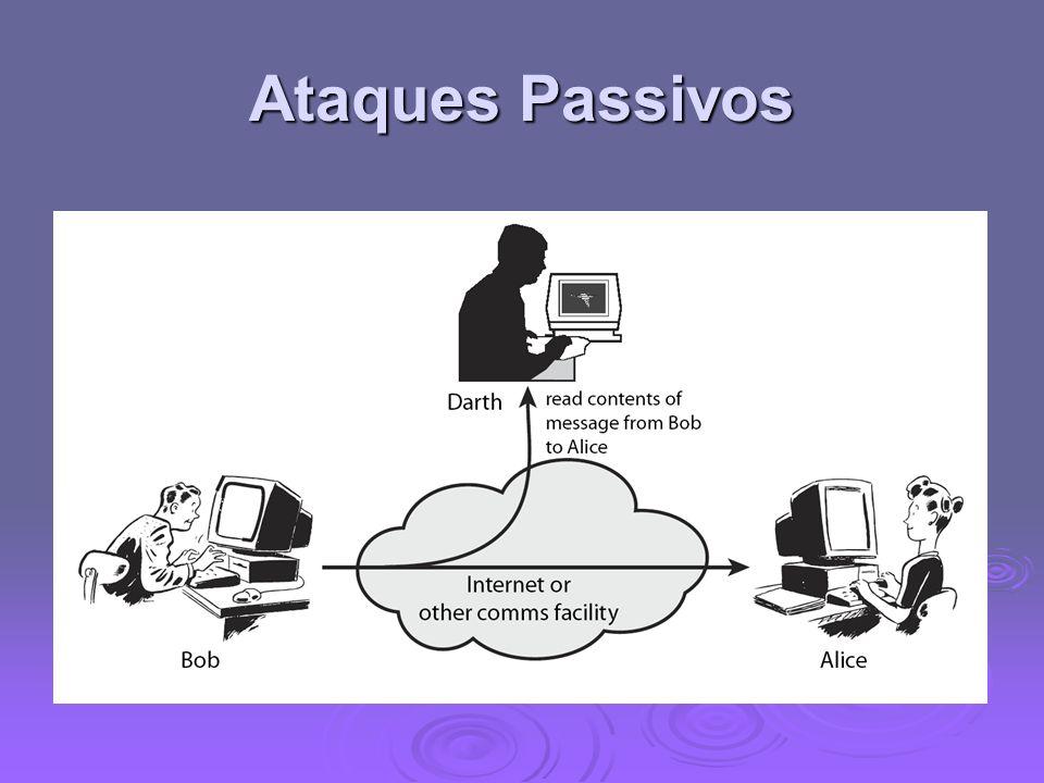 Ataques Passivos