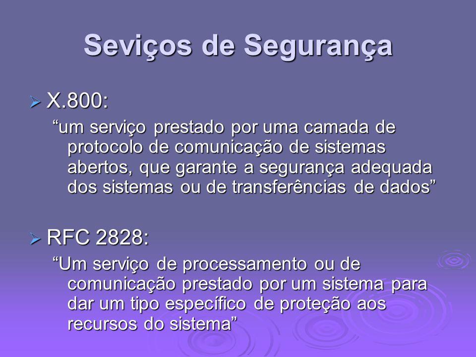 Seviços de Segurança X.800: RFC 2828: