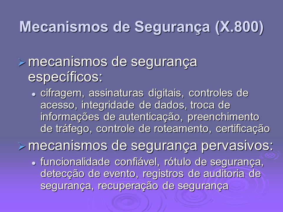 Mecanismos de Segurança (X.800)