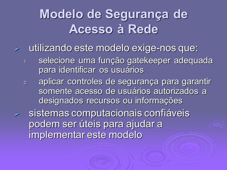 Modelo de Segurança de Acesso à Rede