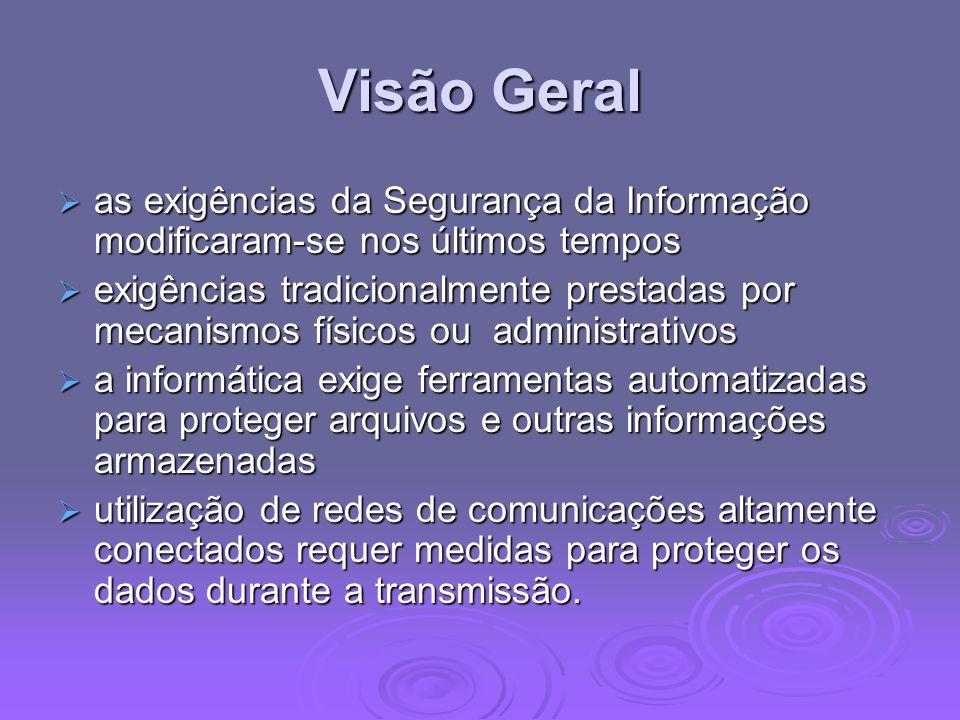 Visão Geral as exigências da Segurança da Informação modificaram-se nos últimos tempos.